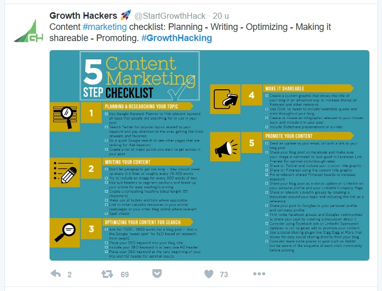 At the time of writing, Twitter trends show us, for example, that growth hacking and content marketing tips are trending.