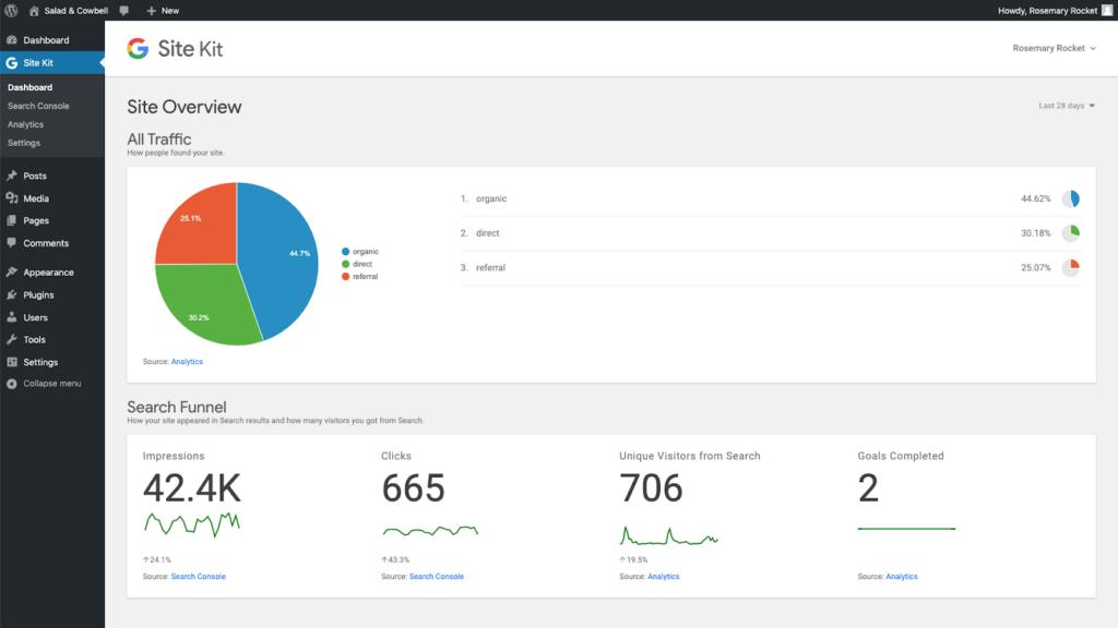 Screenshot of WordPress Dashboard with Site Kit by Google plugin.