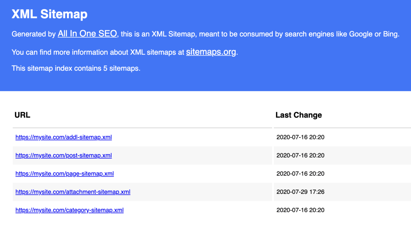Example of an XML Sitemap generated by All in One SEO