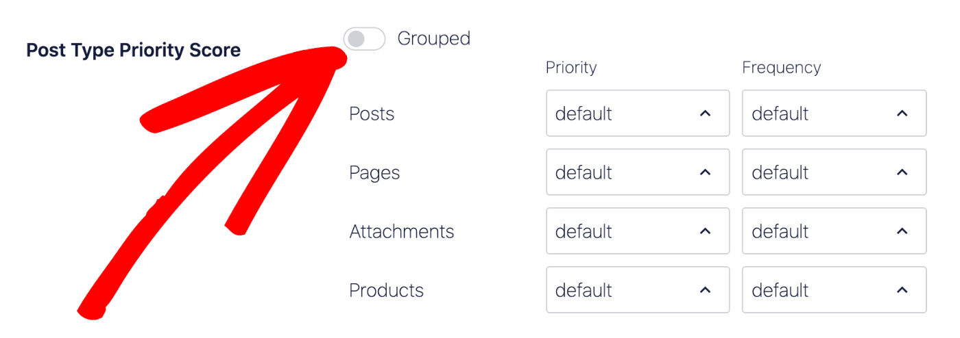 Post Type Priority Score drop downs for each post type