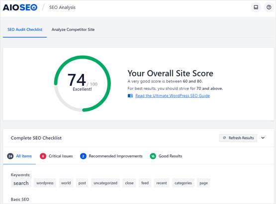 Complete SEO site audit