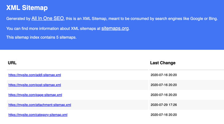 Example of XML sitemap index page in All in One SEO
