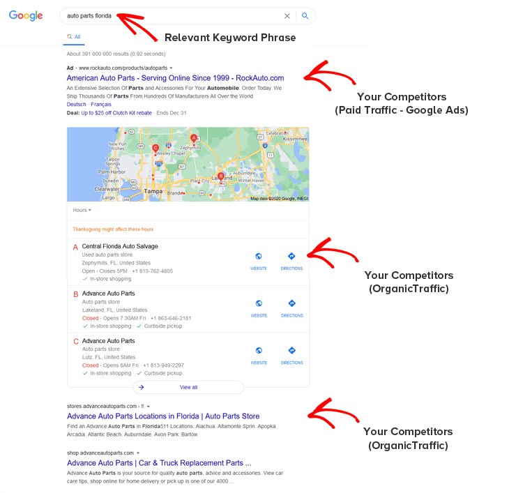 Identify your competitors with a Google search