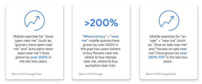 100 SEO Statistics - mobile searches statistics