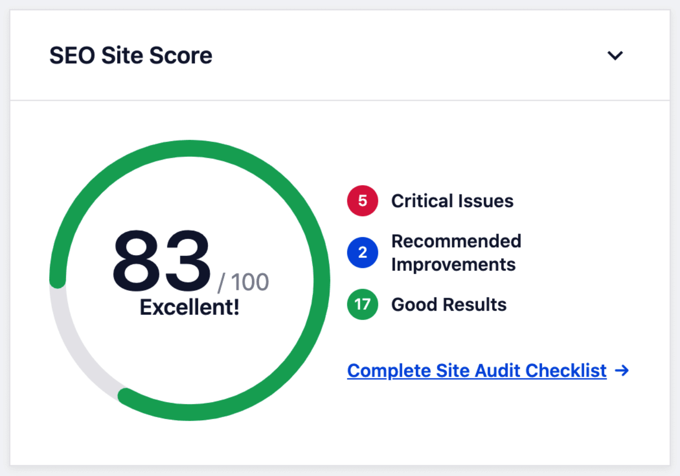 SEO Site Score on the All in One SEO Dashboard