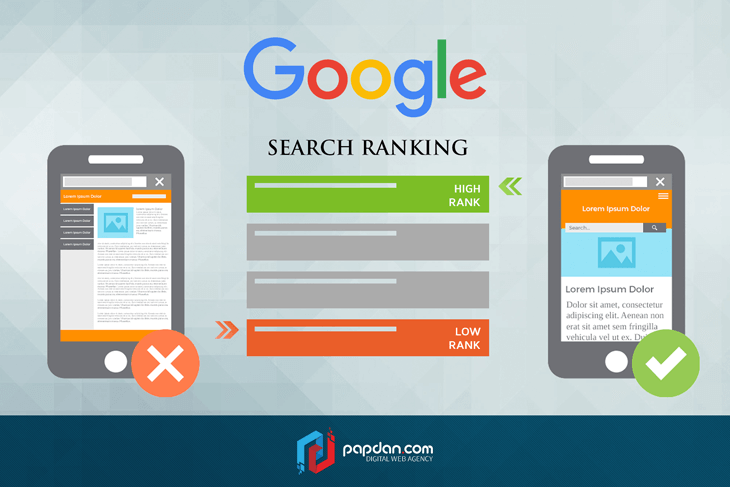Mobile-first indexing infographic by papdan.com
