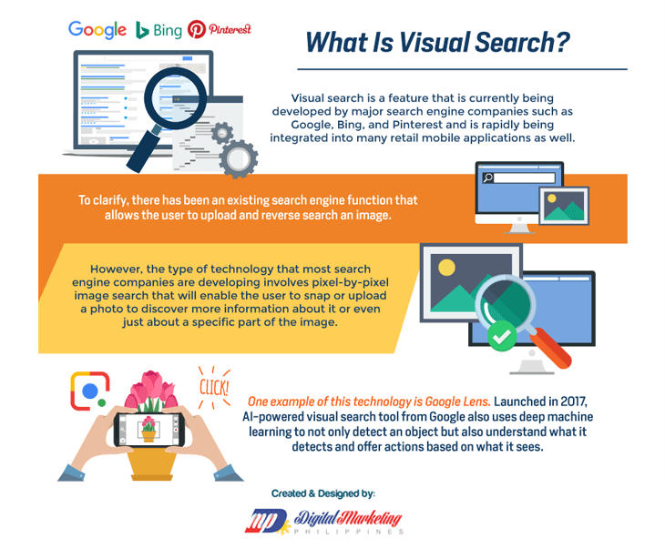 Visual search infographic by MP Digital Marketing Philippines