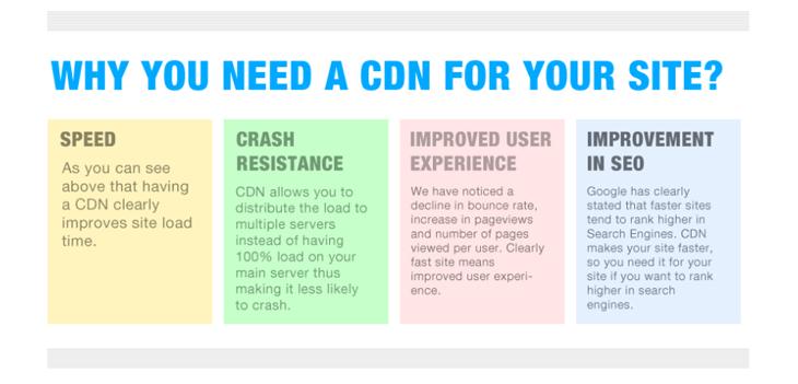 Serve your images via an image CDN
