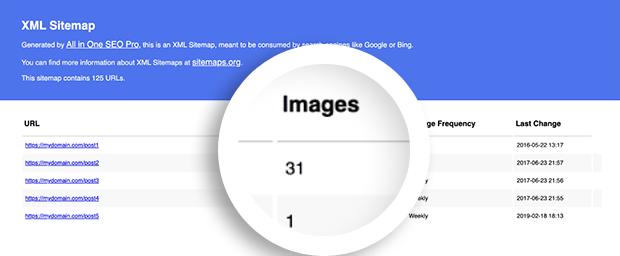 XML Sitemaps Images